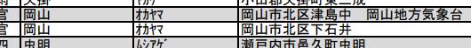 岡山地方気象台の住所